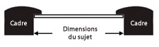 Croquis informations prises de dimensions